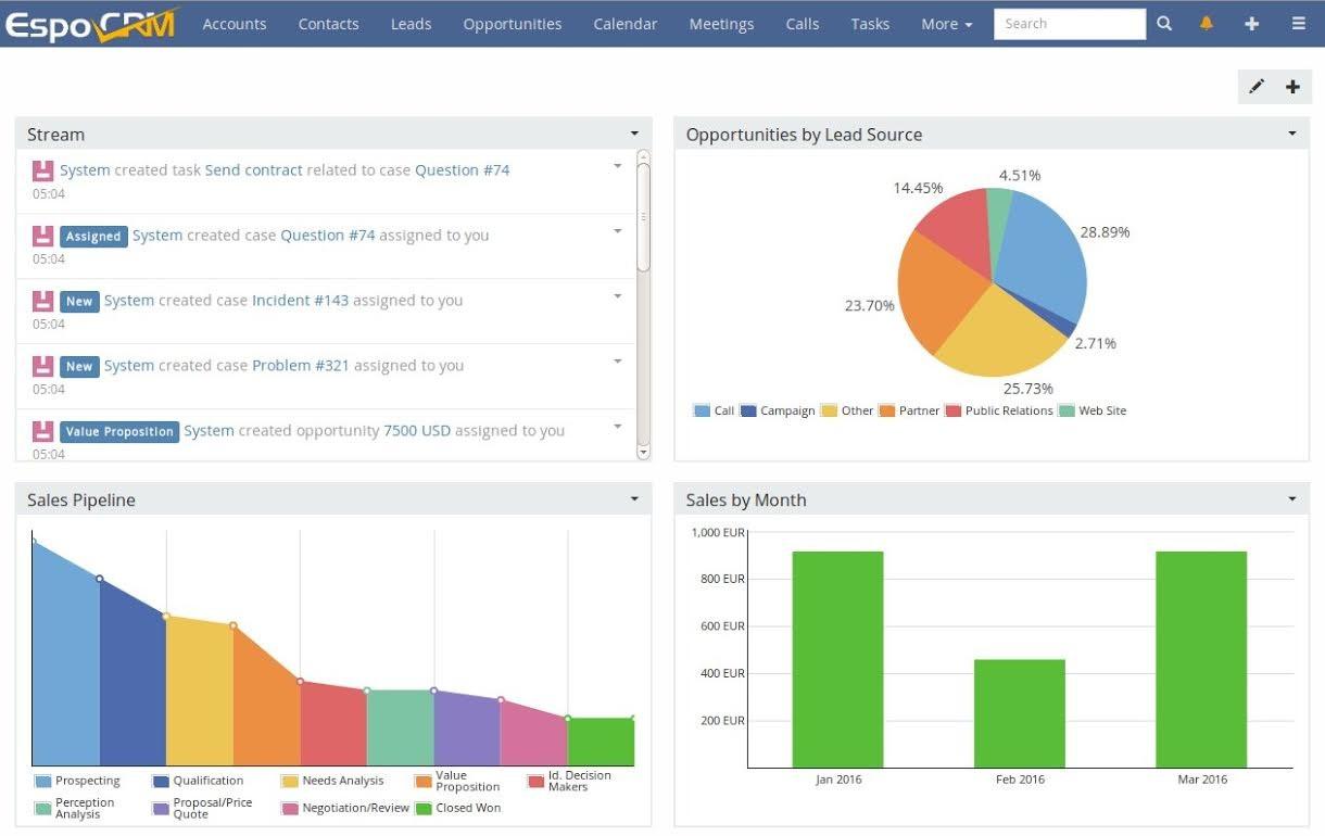 Open Source Customer Relationship Management System - Mar