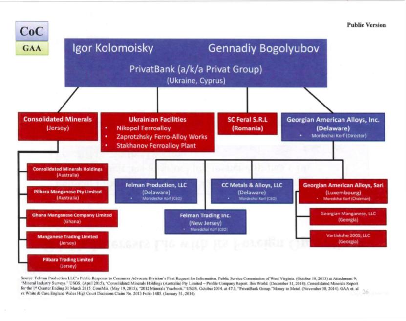Who controls oligarch Ihor Kolomoisky's offshore assets